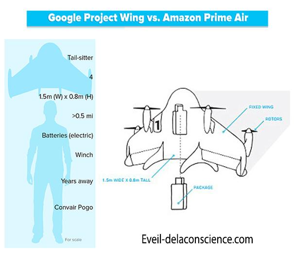 1_Project Wing - Google dévoile aussi des drones de livraison