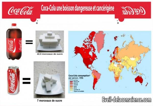 _Coca-Cola une boisson dangereuse et cancérigène